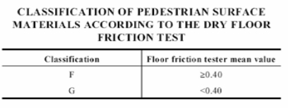 DRY FLOOR FRICTION RESULT